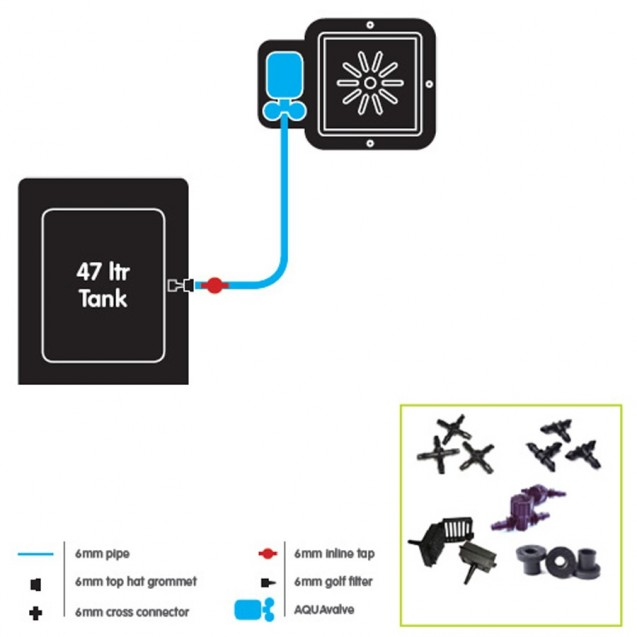 Sistema AutoPot 1Pot